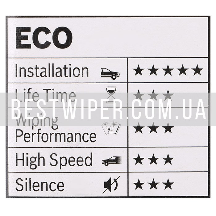 Bosch ECO 65C - фото 4